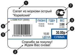 Типовой вариант этикетки Штрих Принт ФИ 4.5